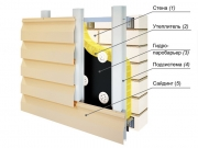 Вентиляционный фасад – устройство конструкции